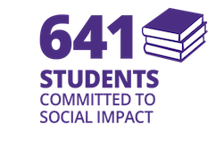 Fact Fact: 641 Students Committed to Social Impact