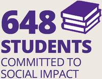 Fact Fact: 648 Students Committed to Social Impact